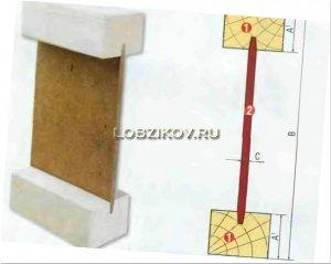 Елементи двотаврової балки