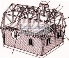 Конструктив даху з найкращого площею для мансарди